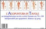 L'Agopuntura in Tavole