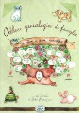 Albero Genealogico di Famiglia
