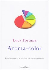 Aroma-color