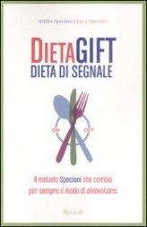 Dieta Gift Dieta di Segnale