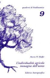 L'individualità Agricola, Immagine dell'Uomo