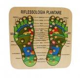 Massaggiatore Riflessologia Plantare