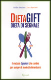 Dieta Gift Dieta di Segnale